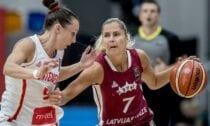 Elīna Babkina, www.sportazinas.com