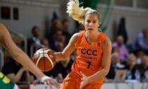 Elīna Dikeulaka, Sportazinas.com