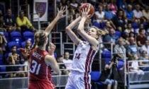 Latvijas U20 sieviešu basketbola izlase, Sportazinas.com