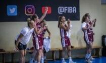Latvijas U20 sieviešu basketbola izlase