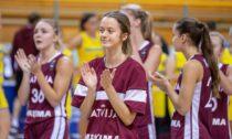 Latvijas U18 izlases spēlētājas